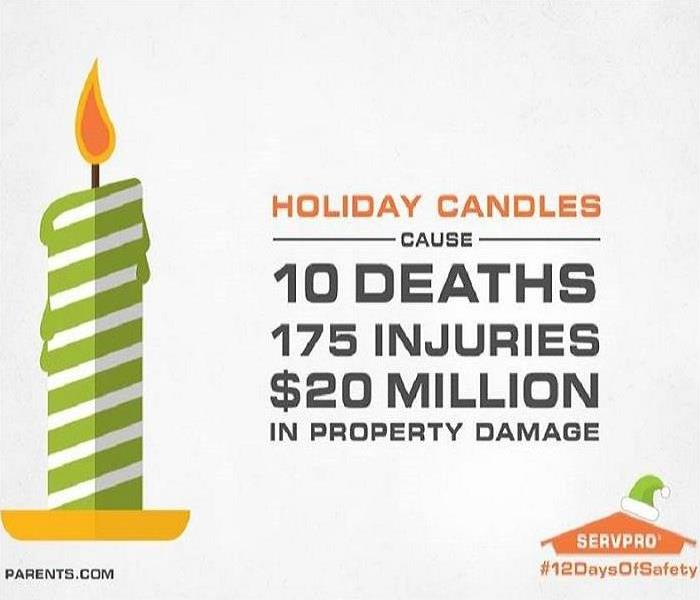 candle safety
