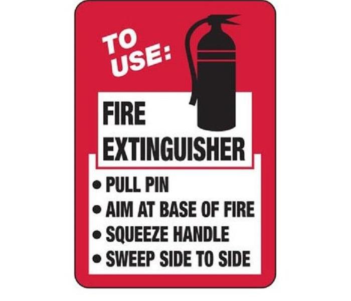 General Fire Extinguisher Awareness