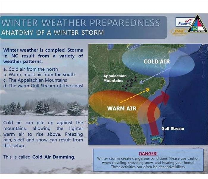 General Winter Weather Preparedness in North Carolina