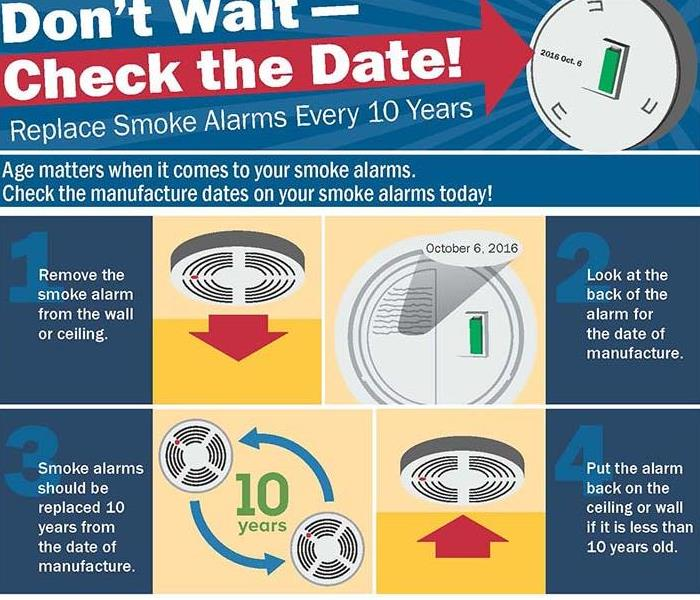 General Smoke Alarm Awareness